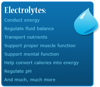 Electrolyte Yourself « Mission Nutrition