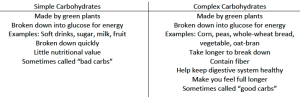 t_chart3